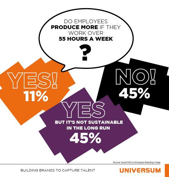 5 Factors That Affect Your Employee's Productivity