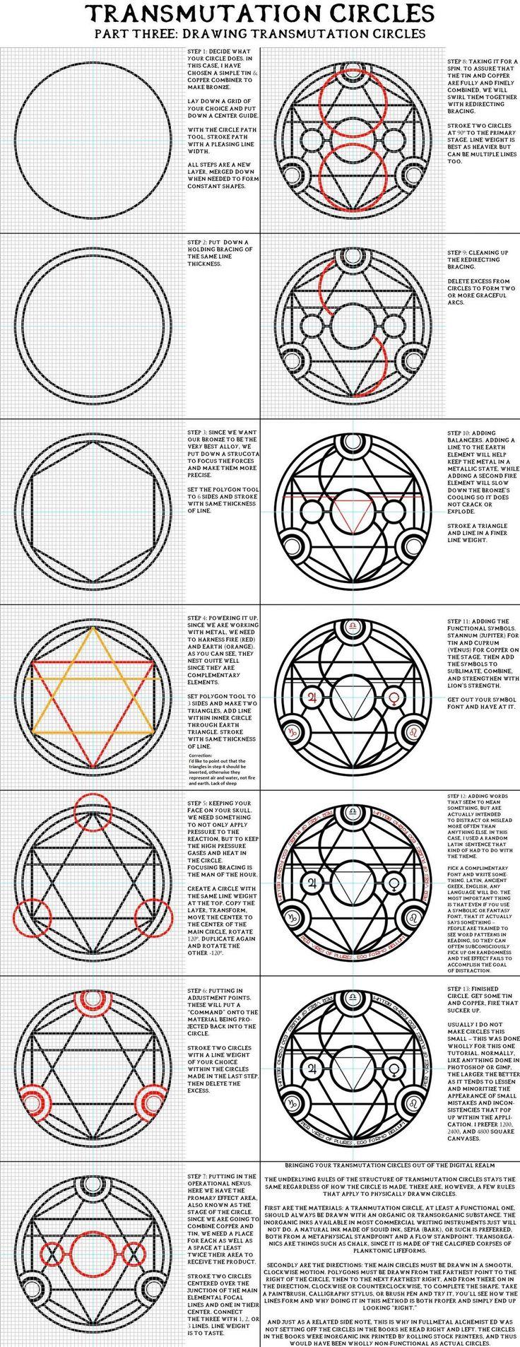 "Transmutation Circles, ""Part Three: Drawing Transmutation Circles"". Full Metal Alchemist / Hagane No Renkinjutsushi"