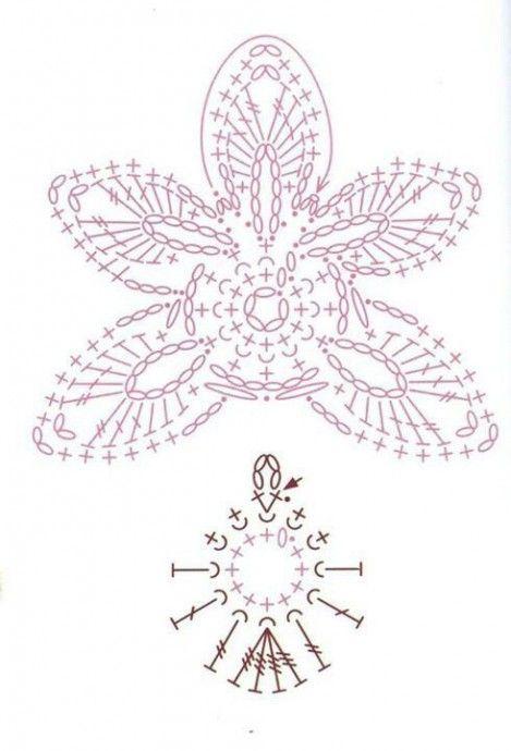 Немного цветочного вдохновения 3   crochet flores   Pinterest ...
