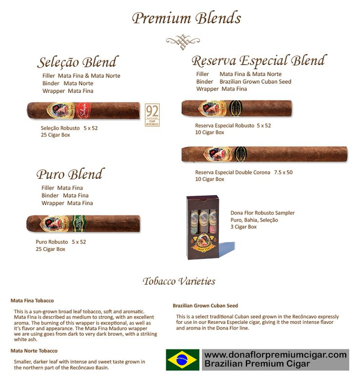 COMPARE PRICES !!! www.donaflorpremiumcigar.com Wholesale Online Shopping