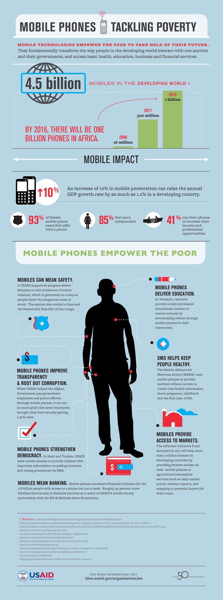I wonder if I could find mobile phone models sales statistics?