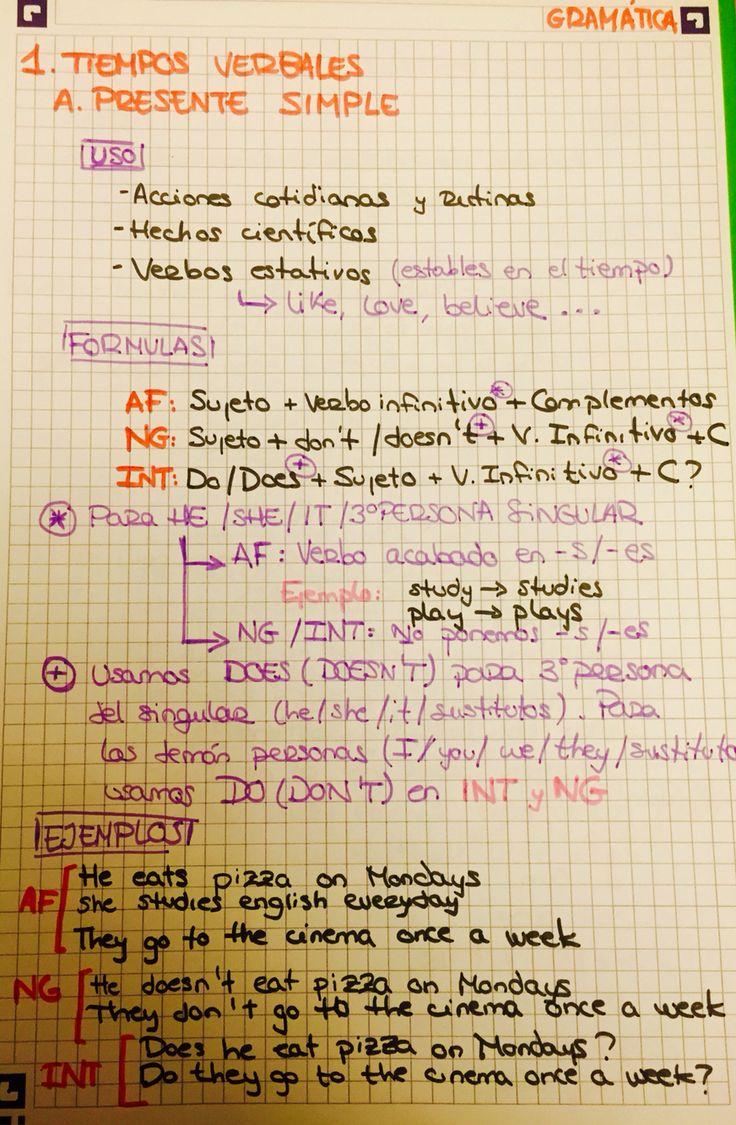 Ingles Tiempos verbales: Presente Simple.  Usos, formulas y ejemplos