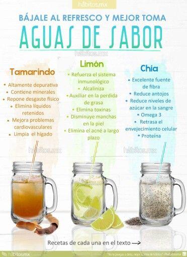 Aguas de sabor