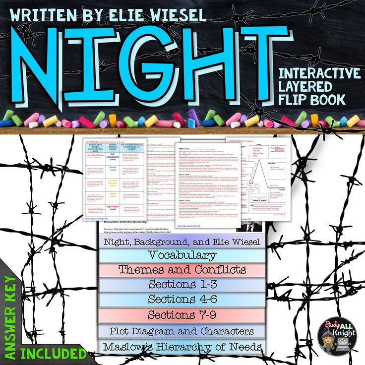 NIGHT BY ELIE WIESEL: INTERACTIVE LAYERED FLIP BOOK READING LITERATURE GUIDE ($)