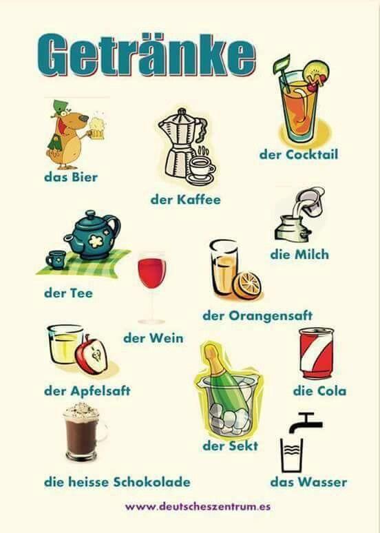 Getränke-drinks-bebidas