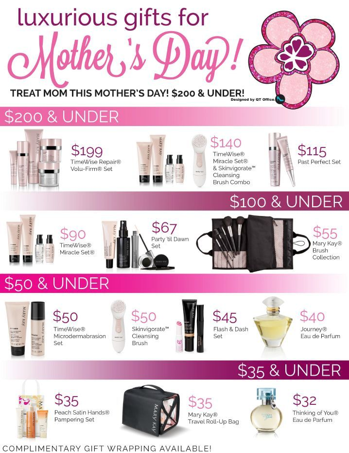 Mary Kay® Mother's Day Gift Basket Ideas
