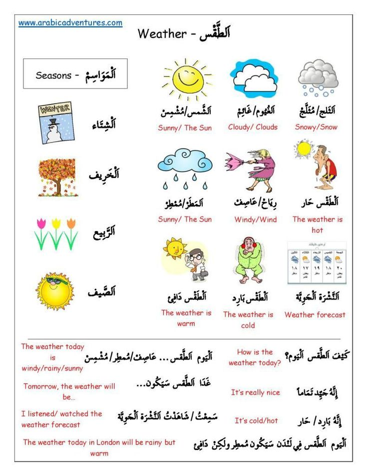 Spoken arabic Weather-page-001 #learnarabic