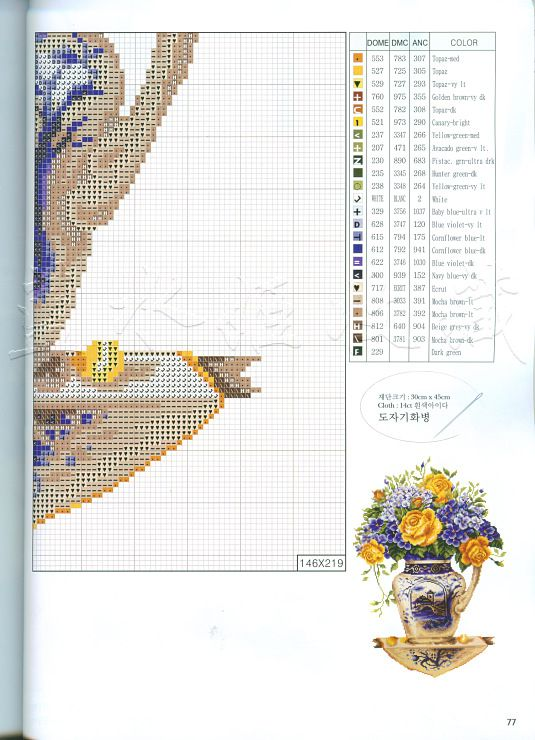 charted bouquet