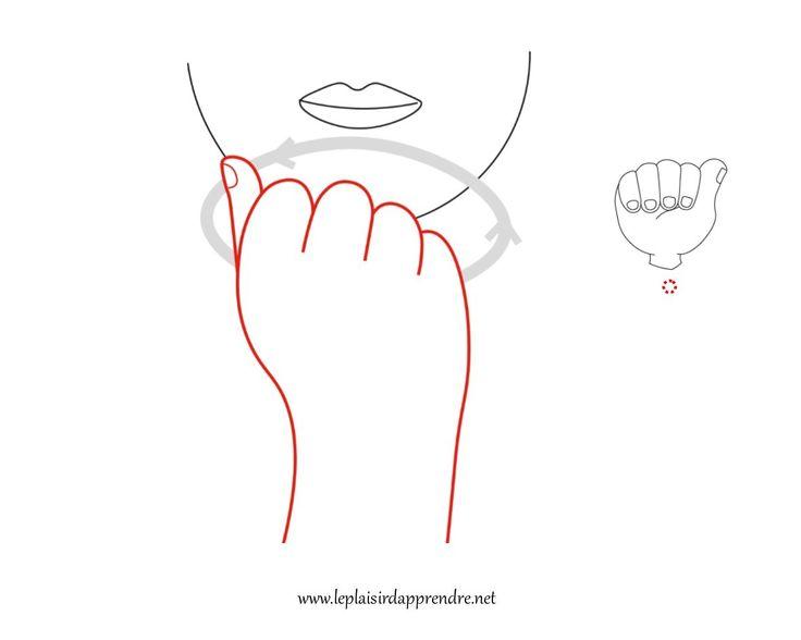 les 244 meilleures images du tableau french sign language lsf sur pinterest communication. Black Bedroom Furniture Sets. Home Design Ideas