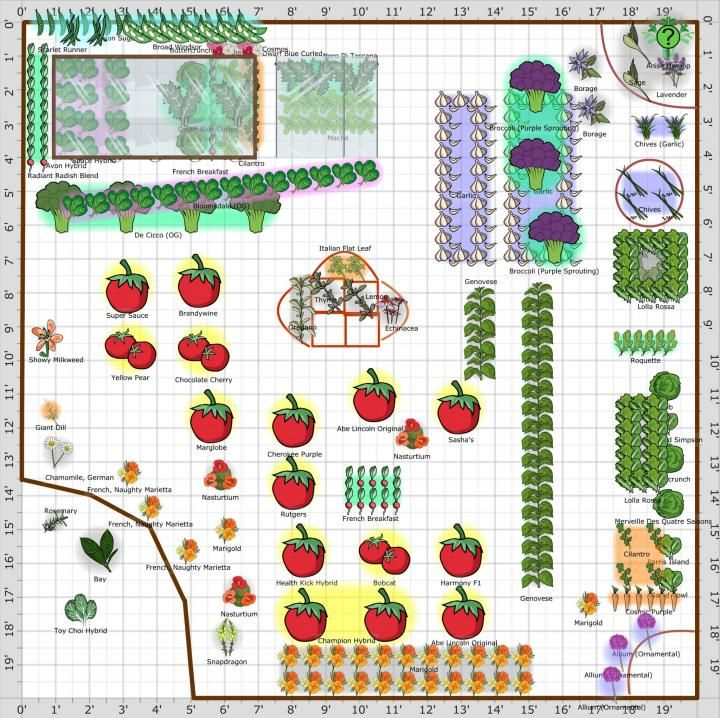 Vegetable Garden Planner Reviews Christine G In 2020 With