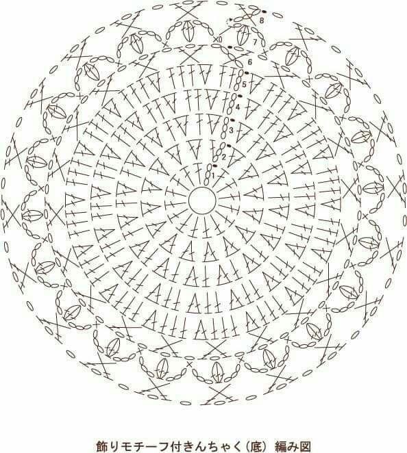 218 best Mandalas images on Pinterest