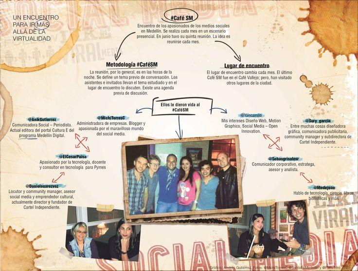 Desde julio de 2012, varios amantes de las redes sociales se reúnen para debatir el futuro y el presente de estos medios en Medellín. En cinco encuentros del Café SM su comunidad se ha duplicado y esperan crecer más. 26 de junio de 2013