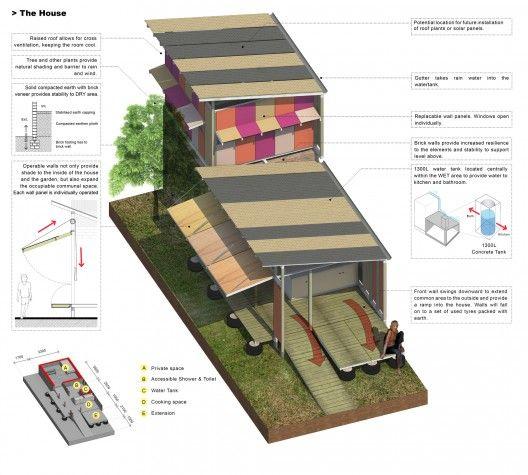 Building Trust International Construye viviendas sustentables en Cambodia