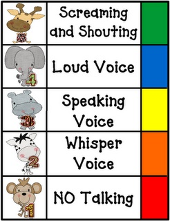 Love these noise level charts!