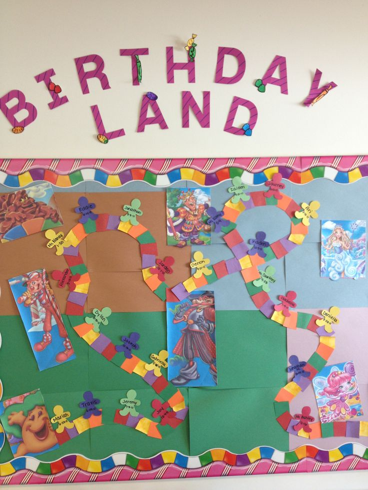 Classroom Birthday Party ~ Best candyland classroom images on pinterest