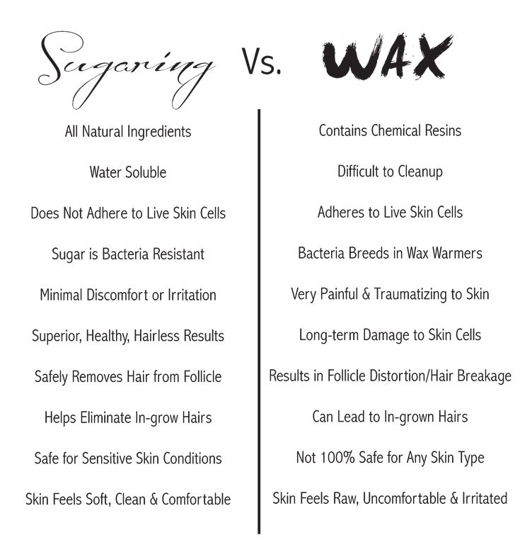 17 best images about wax it off on pinterest waxing bikini sugaring hair removal and hair. Black Bedroom Furniture Sets. Home Design Ideas