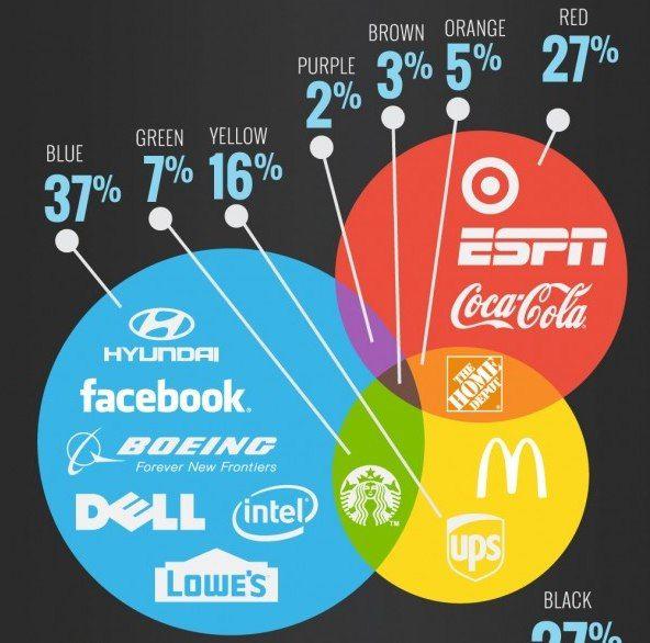 SMM -  продвижение бизнеса. Раскрутка сайта, инфографика