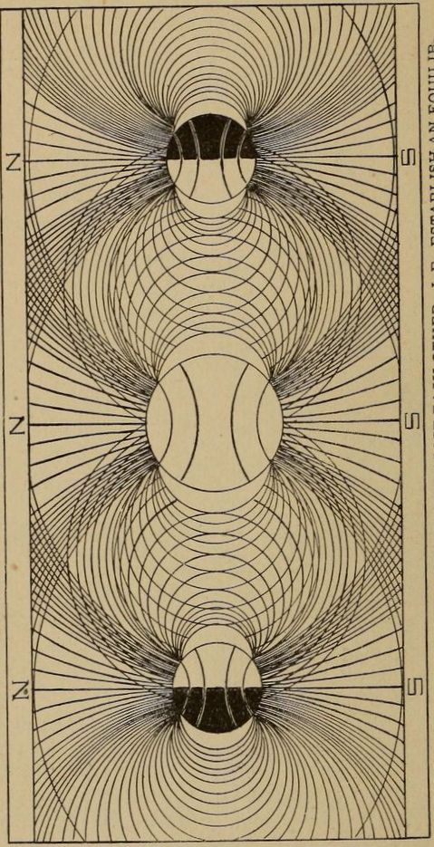 "nemfrog: ""Frontispiece. Solar and earthly dynamo. The three circuits: a study of the primary forces. 1892, """