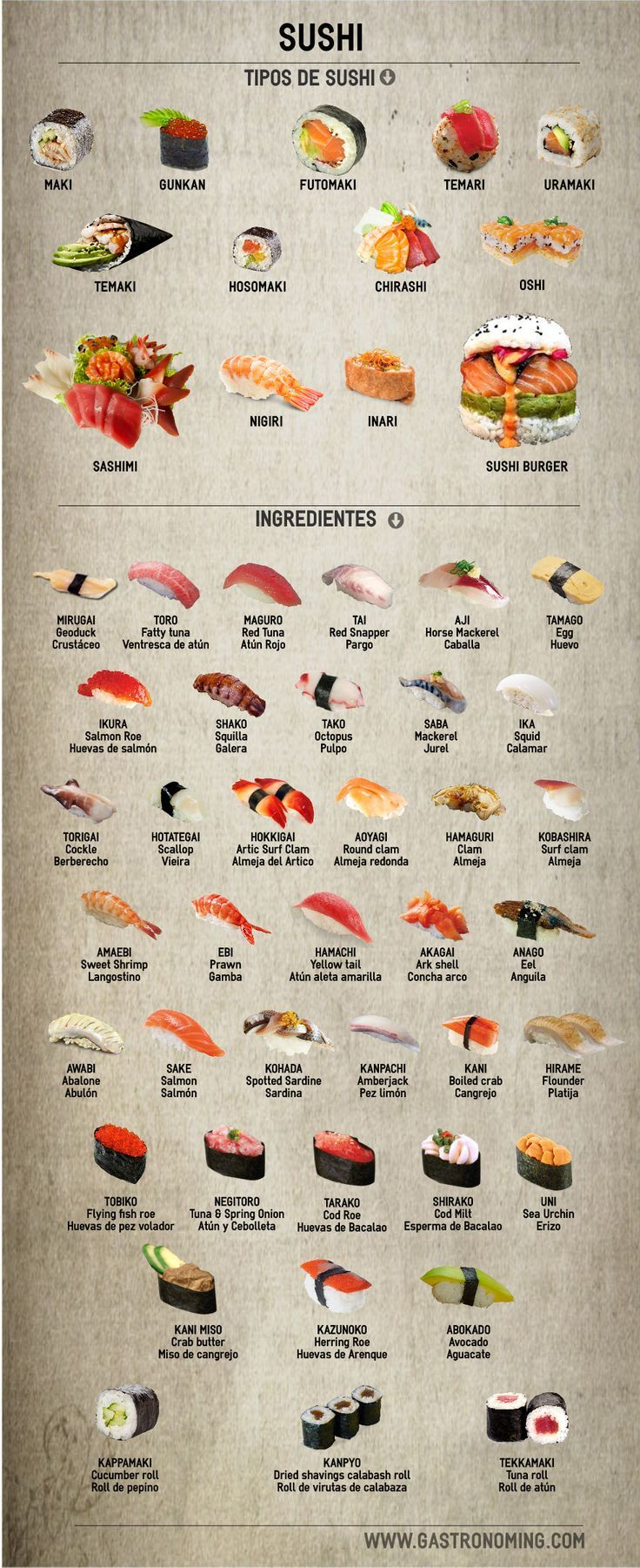 25 melhores ideias sobre sushi tipos no pinterest tipos for Fotos de diferentes marmoles