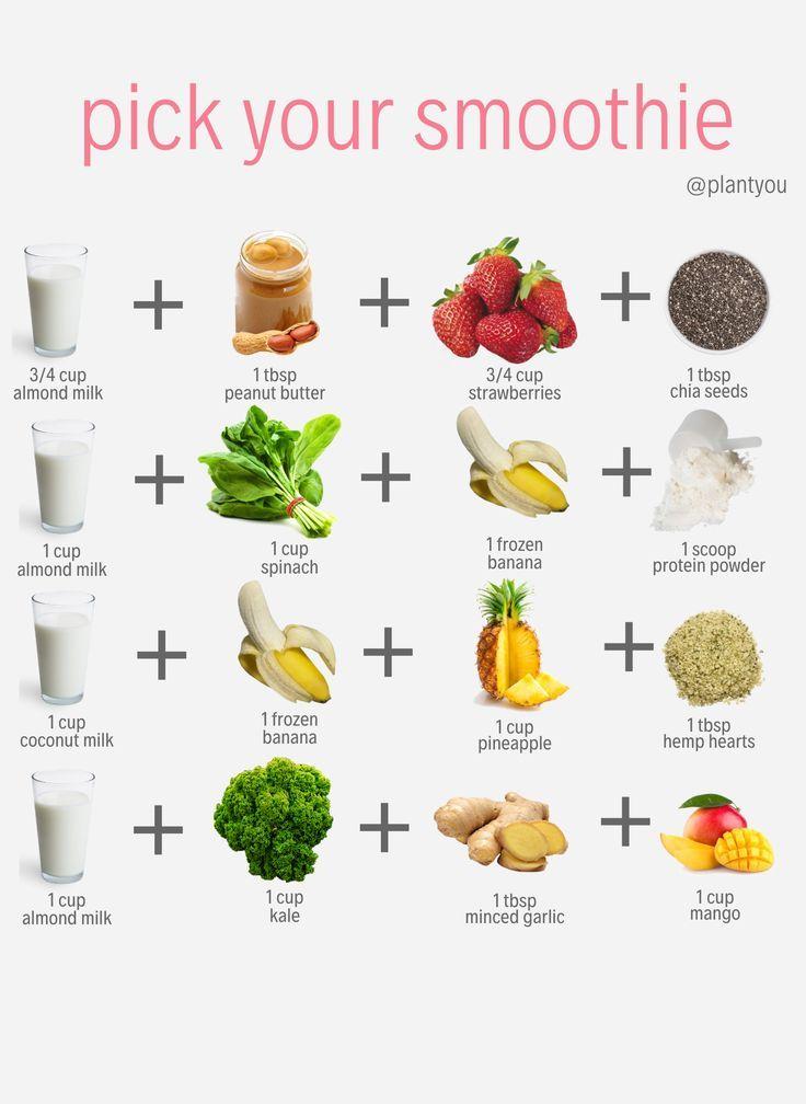 Easy Smoothie Recipes Vegan Smoothie Idea Easy Vegan Breakfast Recipes Easy Smoothie Recipes Easy Smoothies Plant Based Smoothies