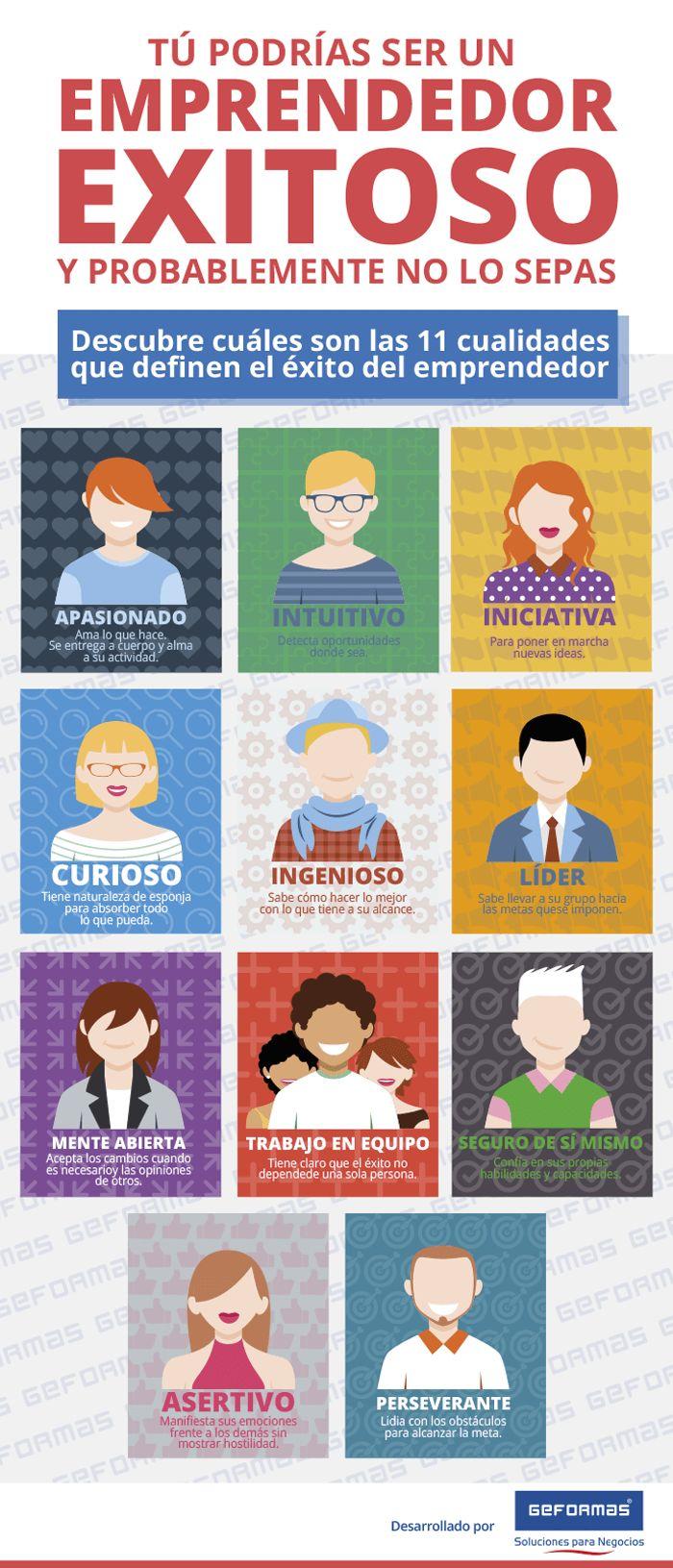 ¿Qué características definen al emprendedor exitoso? Aunque cada persona es único, hay ciertas características que comparten los empresarios. ¿Tienes alguna o, mejor, todas?