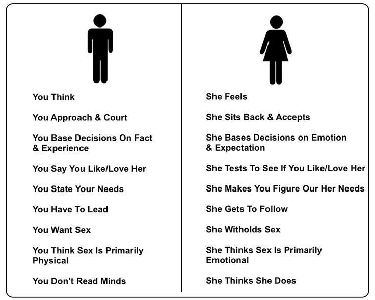 The Top 7 Things Men Want Most From Women