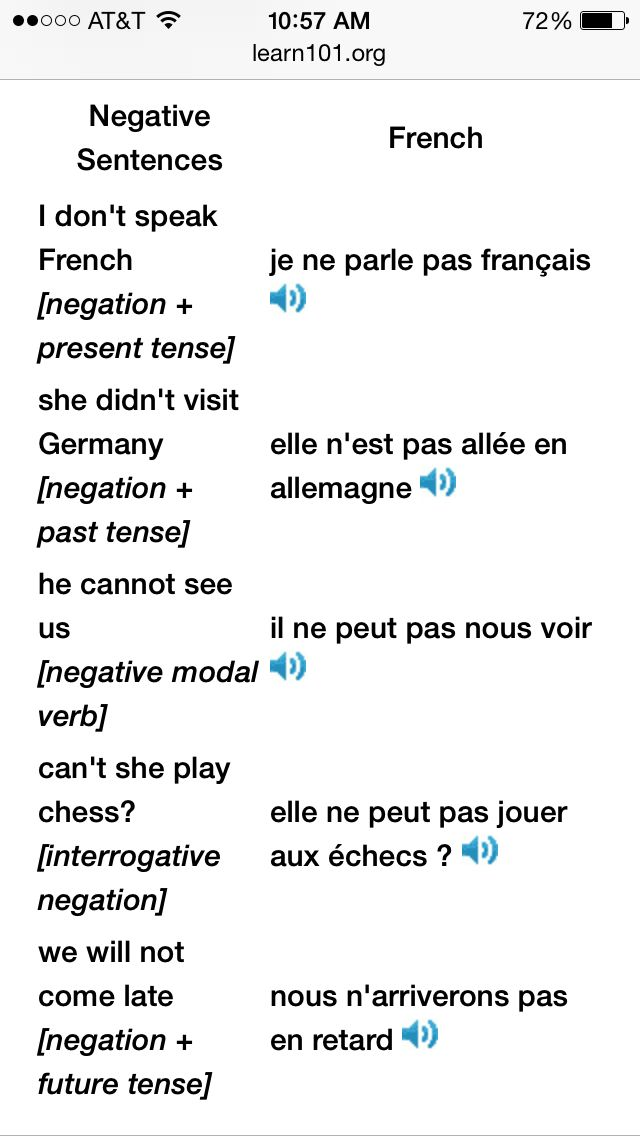 17 best images about education french on pinterest english free french and french course. Black Bedroom Furniture Sets. Home Design Ideas