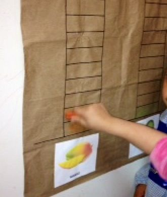 Gráfico de preferencia.  Tema: Frutas de América.  Probar frutas extranjeras que puedan resultar nuevas para el paladar de los niños. Realizar un gráfico de barra con las preferencias de la fruta favorita.  - Exploración sensorial - Autonomía  y preferencias - Concepto de número