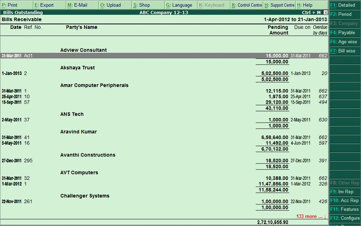 bills receivable outstanding reportgif Tally Forum Pinterest - bill receivables