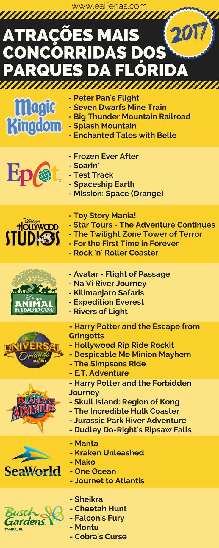 As atrações mais concorridas dos Parques de Orlando e Tampa, na Flórida. Aquelas que tem maior filas nos parques. Walt Disney World, Magic Kingdom, Epcot, Animal Kingdom, Hollywood Studios, Universal Studios Orlando, Island of Adventures, Sea World, Busch Gardens.