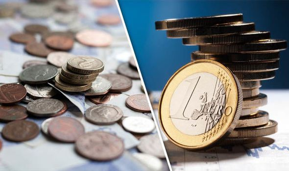 Pound v Euro: Exchange rates stable as markets brace for possible BoE rate hike #business #money