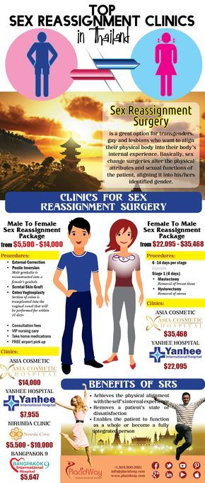 Top Sex Reassignment Clinics in Thailand. ⭐️⭐️⭐️ Amazingly affordable #SRS abroad! #MTF #FTM
