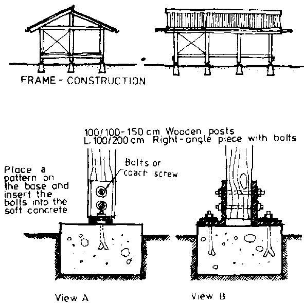 Timber Frame House Pole Foundation Construction Google