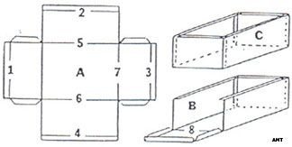 Picture of how to make a reinforced sheet metal Box or Pan shape. Consider buying our optional Extension Fingers to make this easier.