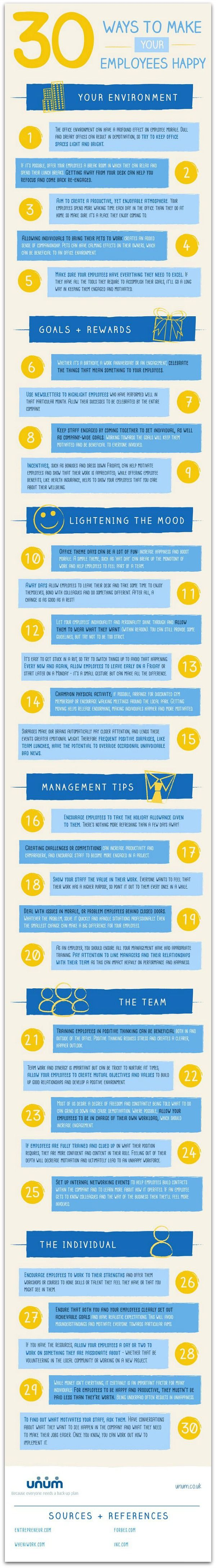 #Infographic: 30 ways to make employees happy