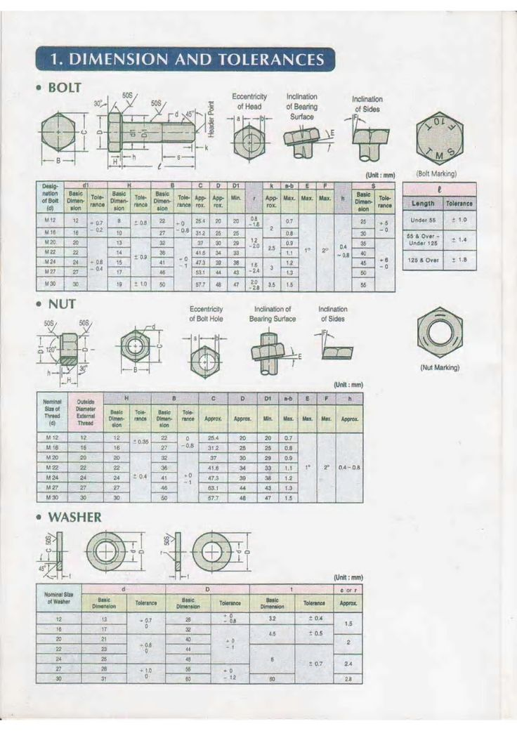 Best Material Images On   Slide Rule Atelier And Cool