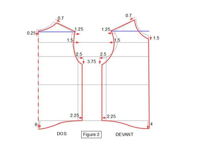 Un tutoriel de coupe à plat pour dessiner un patron de chemisier sur mesure