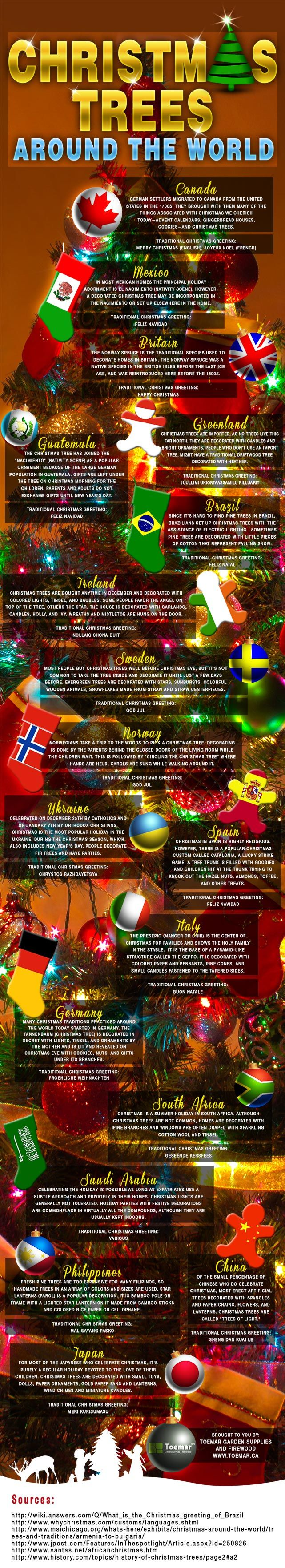 Here is some interesting knowledge on Christmas Trees used around the world. Check this infographic out that is simple to read, informative and entertaining.