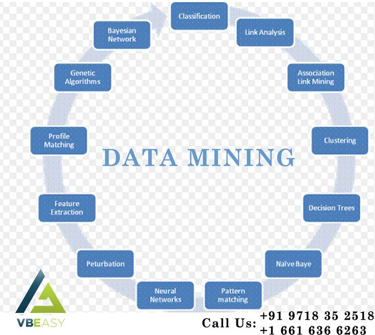 If you are searching for MS access database structure for your workplace then check out our services. Contact us for help in setup database and maintenance of table at your workplace.