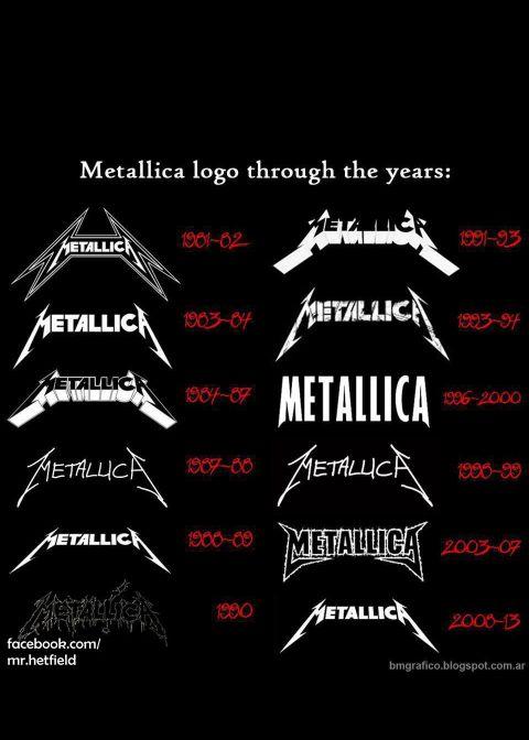 Metallica sus logos a traves de los años !!