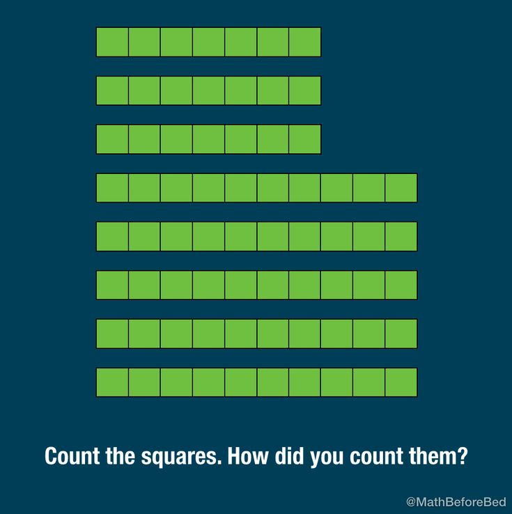 This is how one student counted the squares @MathBeforeBed @catholic_hill pic.twitter.com/fZZHmJAqSg— Kirsty Chamberland (@K_Chamberland) December 7, 2017
