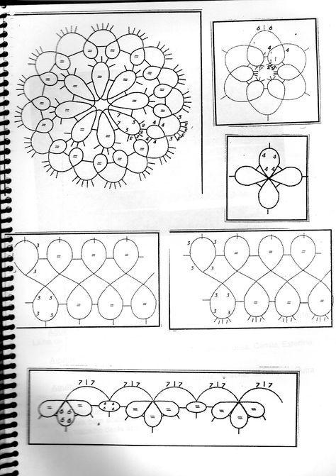 Graficos de frivolite com arcos   Estes modelos são feitos com dois fios                  Toalinha