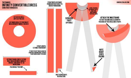 Infinity Dress C'est une robe. Convertible. En jersey. Multi-fonction. En deux versions de jupes, ronde en cercle ou maxi en rectangle. Avec deux grandes bandes à enrouler autour du buste. Pour une robe à bretelles ou bustier. Symétrique ou non. Pour le soir ou la journée… L'intérêt réside dans le fait que l'on peut attacher les deux grandes bandes autour du buste de + de 10 manières différentes. D'où le concept de 10 robes en une !