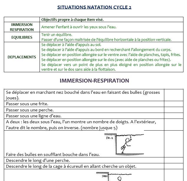 Listing des situations natation Cycle 2