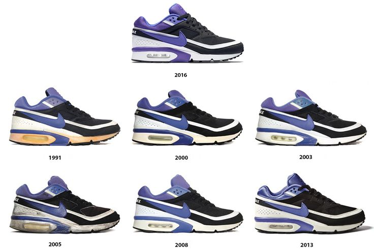 Why the Nike Air Max BW Is Making a Comeback in 2016   Nike air ...