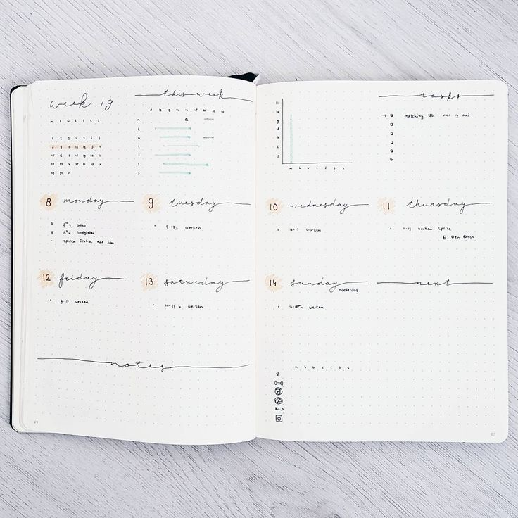220 vind-ik-leuks, 14 reacties - Joos | bullet journal newbie (@bu.joos) op Instagram: 'M A Y // weekly I'm happy with this week's spread! I need to add more green and some doodles to…'