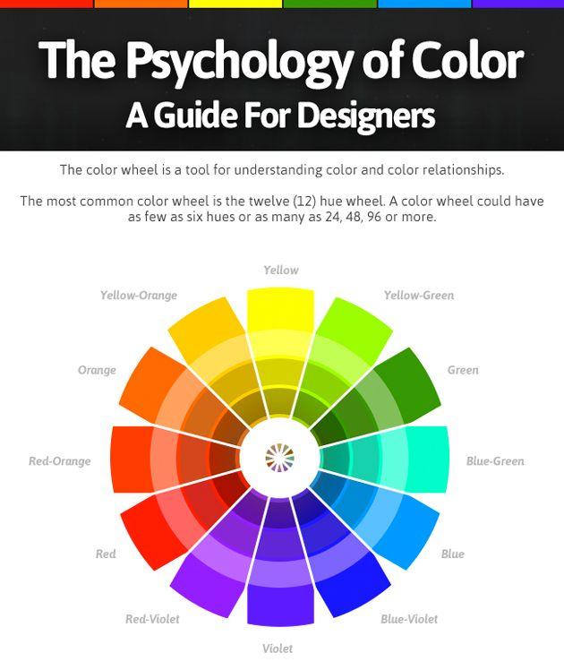 Die besten 25+ Psychologie der Farbe Ideen auf Pinterest Farben - farbpsychologie leuchtende farben interieur design