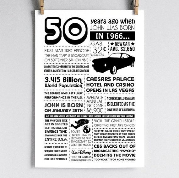 Personalized 50th Birthday Print   1966 Events   Gift   Decoration   50th Birthday Party