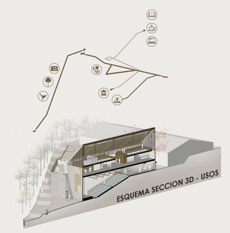 ESQUEMA_DE_CIRCULACIONES.jpg (Imatge JPEG, 1523 × 1539 píxels)