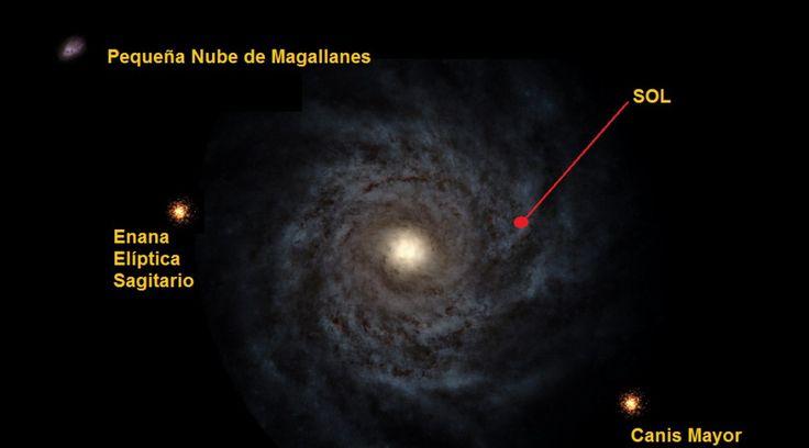 ¿TENEMOS VECINOS CERCANOS A NUESTRA GALAXIA?  SEPTIEMBRE 17, 2014JOSE MARIA (GAME)DEJAR UN COMENTARIO  Podríamos pensar que la galaxia más cercana a nosotros se encuentra millones de años luz de nosotros pero no es cierto. En realidad tenemos cuatro vecinos que se mueven alrededor de la Vía Láctea.  De estos cuatro vecinos, dos son llamados como Gran Nube de Magallanes y Pequeña Nube de Magallanes, son dos galaxias enanas y satélites de la nuestra y solo son visibles desde el hemisferio…